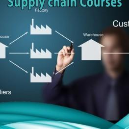supply-chain-554x674